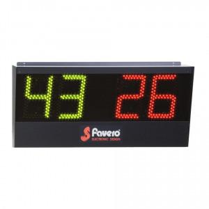 Electronic Scoreboard PLAY20